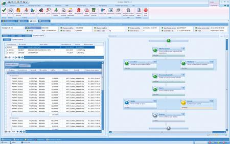 Prikaz programa za zagotavljanje sledljivosti in aktivnosti v proizvodnem procesu