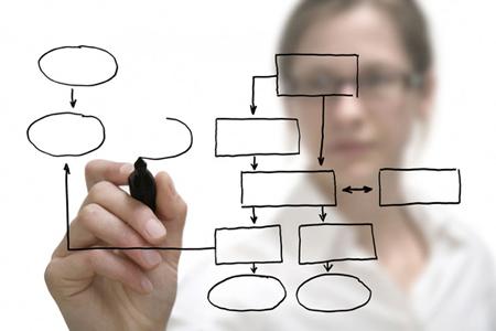 Prikaz uporabnika, ki riše diagram za pomoč pri svetovanju