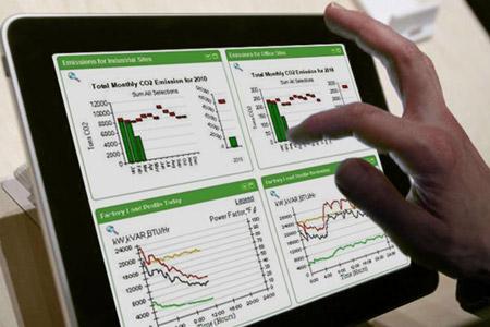 Grafičen prikaz programa za avtomatizacijo in zmanjšanje porabe energije