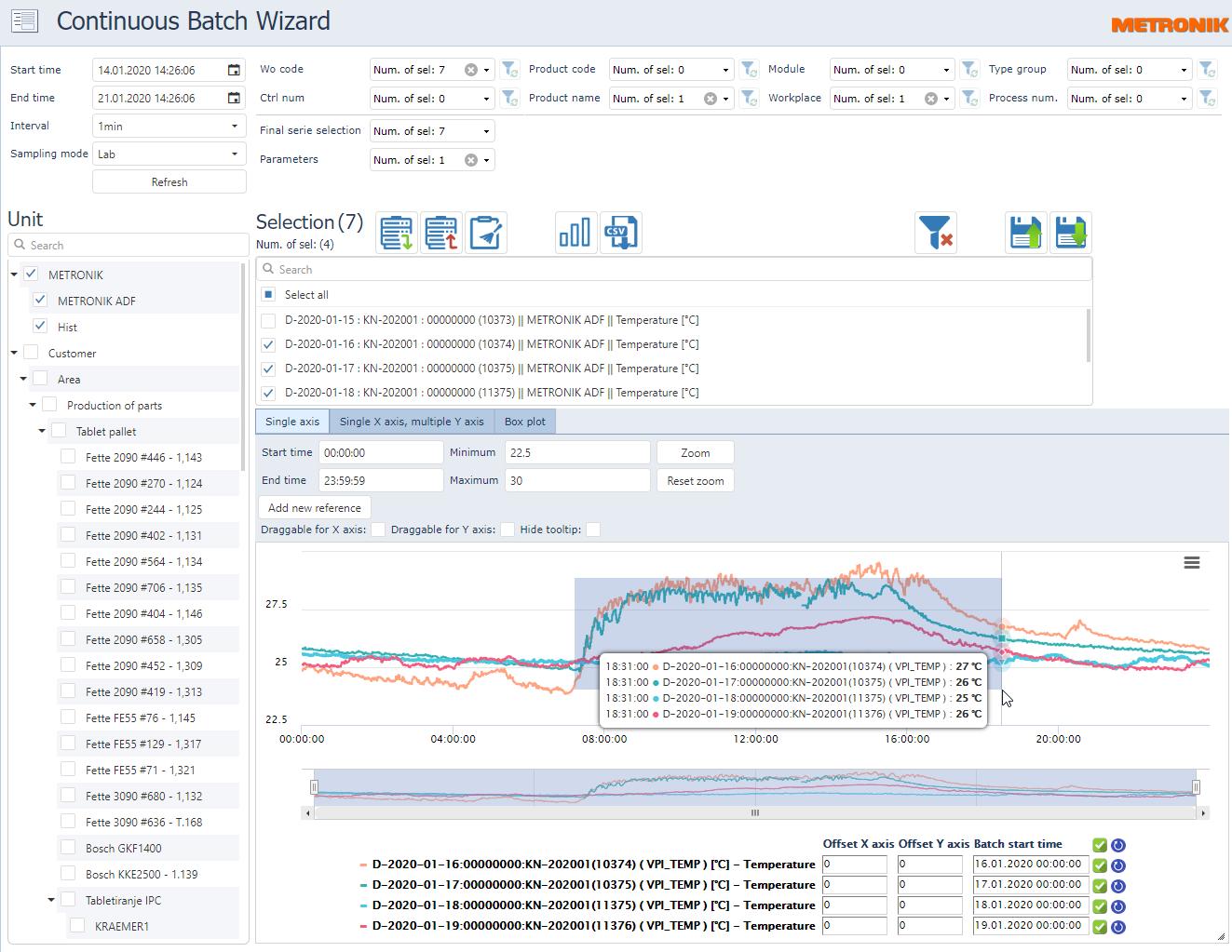 MePIS PDM screenshot